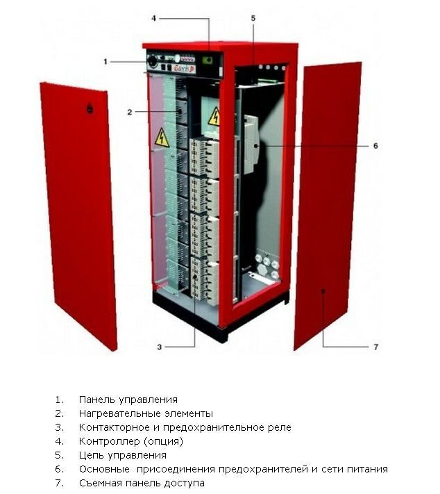Котел электрический E-TECH S 160 14 KW